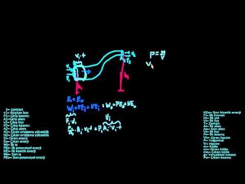 Bernoulli Denklemi (1. Bölüm) (Fizik)
