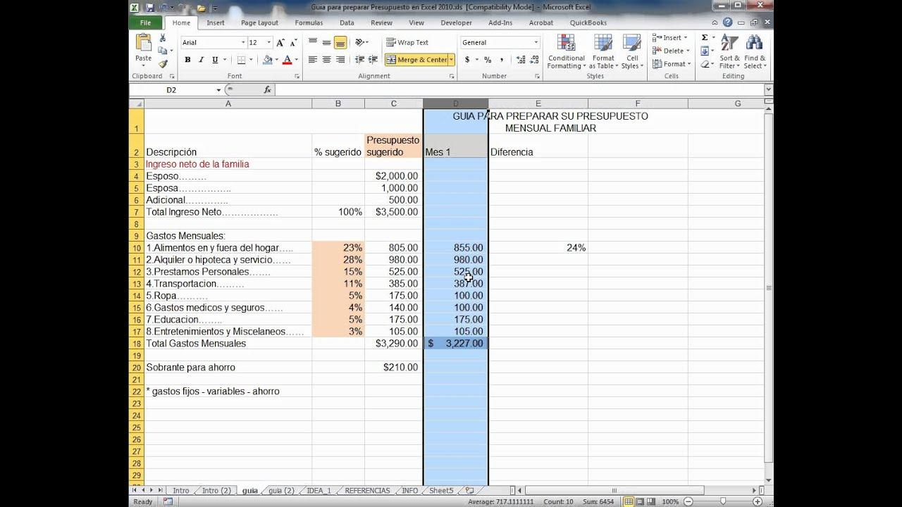 guia para elaboracion de presupuesto: