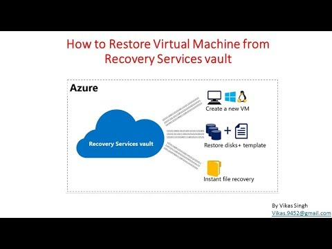 How to Restore Virtual Machine from Recovery Services vault on Microsoft Azure