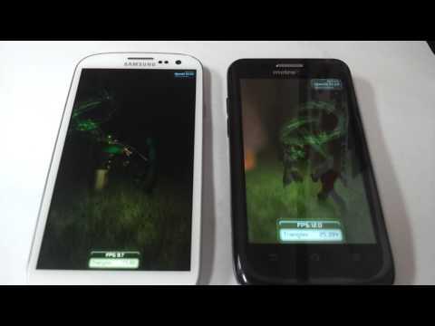 ZTE Avid 4g VS Samsung Galaxy s3 Metro pcs