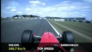 Rubens Barrichello F1 2003 Pole Lap Biritish Gp