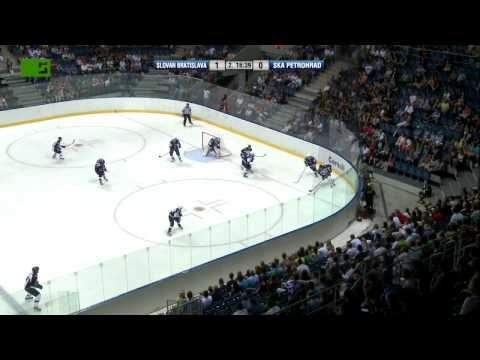 Zaznam zapasu: Slovan Bratislava - SKA Petrohrad