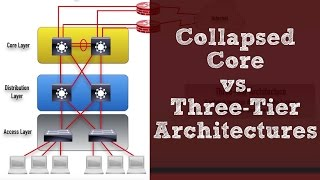 CCNA R&S version 3 Topic: Collapsed Core vs. Three-Tier Architectures