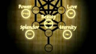Introduction To Kabbalah 3 Rabbi Ephraim Goldstein