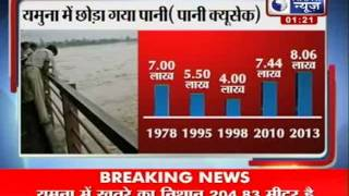 India News: Yamuna above danger level