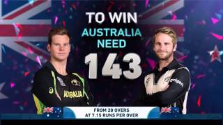 ICC #WT20 Australia vs New Zealand  Match Highlights