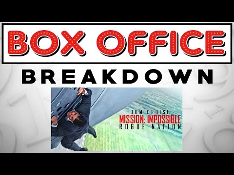 Box Office Breakdown for July 31st - August 2nd, 2015