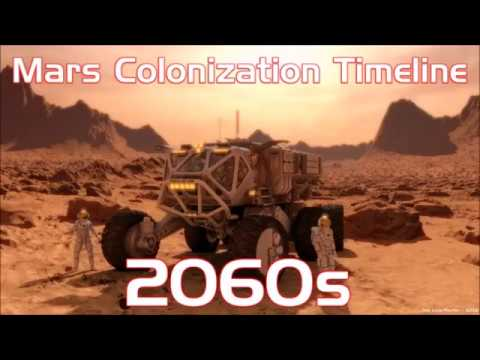 Mars Mission & Space Travel - Science Documentary