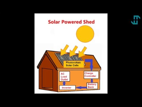 Solar Powered Lighting System for Shed