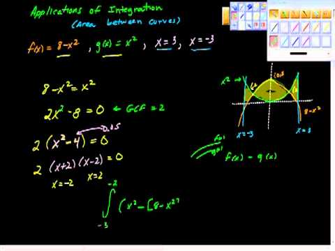 Applications of Integration Part One AP Calculus AB