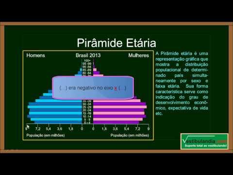 ENEM - Matemática Zero 2.0 - Aula 30 -  Noções de Gráficos e Tabelas  - (parte 1 de 1)