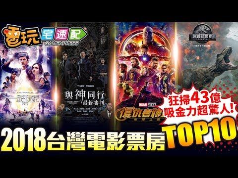 台灣-電玩宅速配-20181228 1/3 【電影TOP 10】2018台灣電影票房