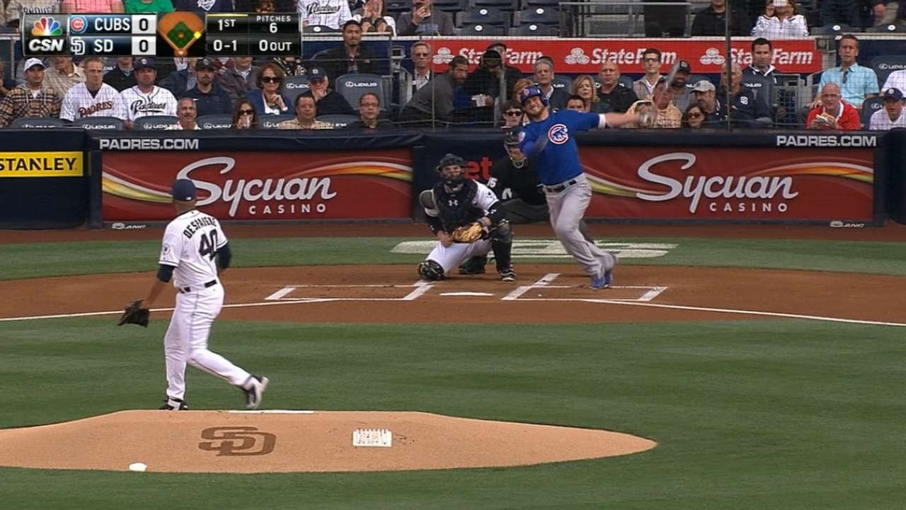 5/21/15: Hendricks shuts out Padres in stellar outing