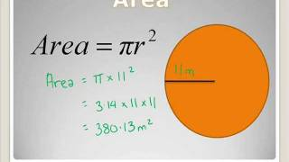 Area of circle - Circumference of circle - Volume of cylinders