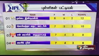 IPL: Mumbai tops Indian Premier League points league (25/04/17)