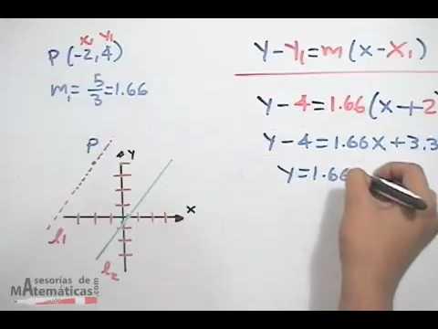 Ecuación de recta que pasa por un punto y es paralela a una recta dada (PARTE 2)