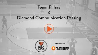 Pillars of Your Team   2017 Coaches Circle   Powered by TeamSnap