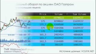 SMARTWEEK: Евро под угрозой