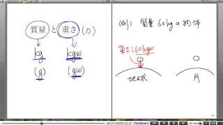 高校物理解説講義:「力について」講義3