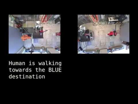 Detecting, tracking and predicting human motion inside an industrial robotic cell