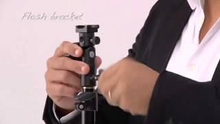 Học nhiếp ảnh - Giới thiệu tìm hiểu hệ thống đèn nháy Speedlite của canon