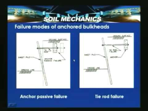 Lecture - 54 Soil Mechanics