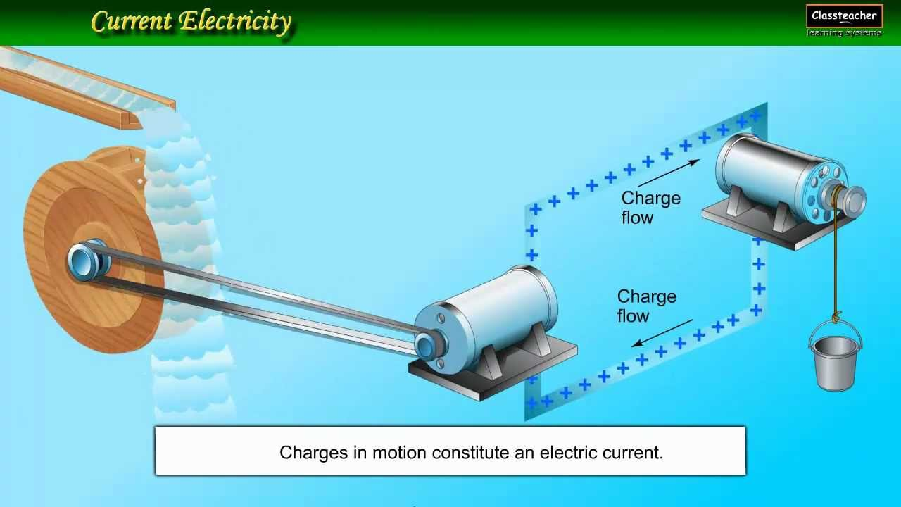 Science Projects for Kids: Current Electricity HowStuffWorks