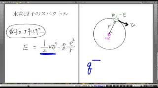 高校物理解説講義:「ボーアの原子模型」講義12