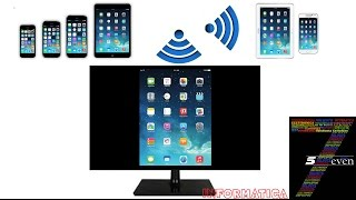 Visualizzare,duplicare display di iPad iPhone iPod in wifi al Pc, Mac o dispositivo Android