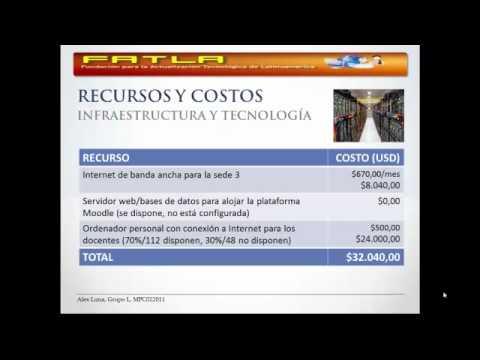 FATLA Proyecto de capacitación docente en TICs para profesores de la Universidad Beta en Panamá