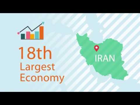 Standrd World - Iran Business Setup Consultant