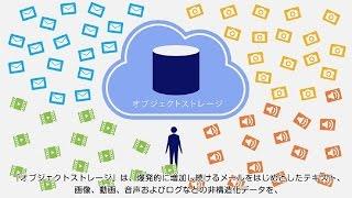 KDDI クラウドプラットフォームサービス: オブジェクトストレージ サービス紹介