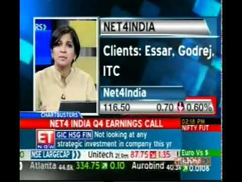 Net4 India Q4 Earnings Call