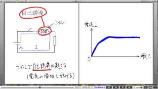 高校物理解説講義:「自己誘導と相互誘導」講義2