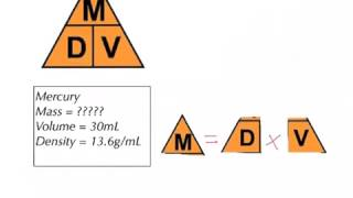 How to Solve Density Problems using the Density Triangle