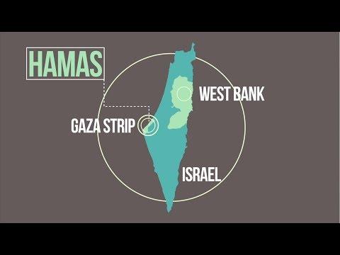 Hamas In Gaza Strip - Explained