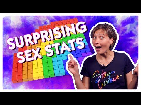 Surprising Sex Stats