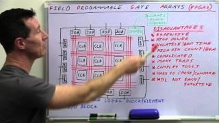 EEVblog #496 - What Is An FPGA?