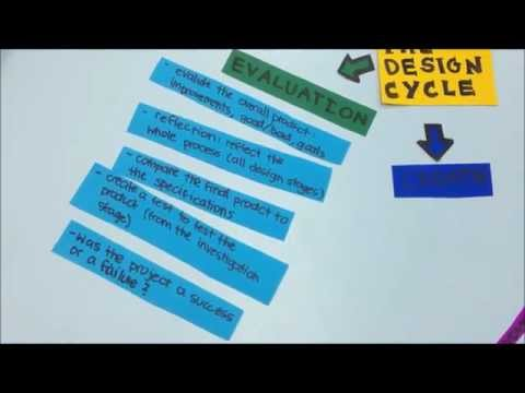 Technology Design Cycle-IB MYP