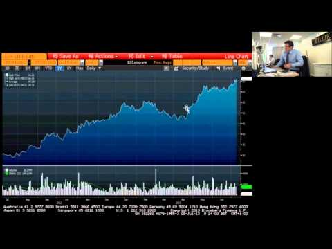 Paul Kavanagh's Market Update, 8 July 2013