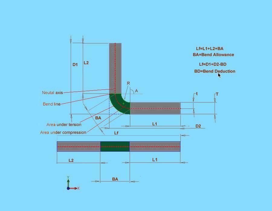 Solidworks Tutorial Sheet Metal Part Design Bend