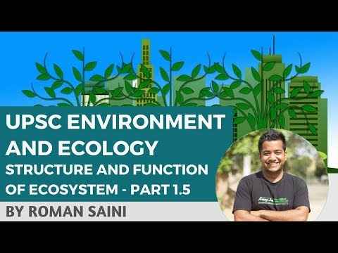 UPSC IAS: High Yield Series: Environment and Ecology Part 1.5