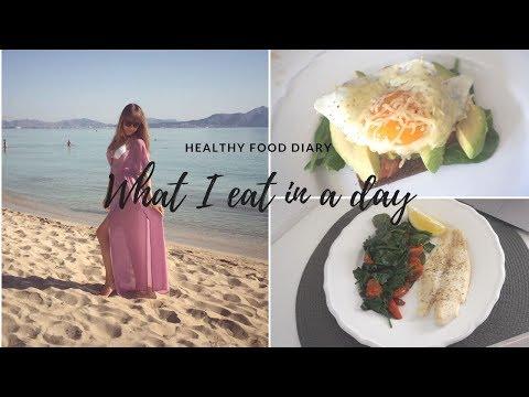 Что я ем в течение дня/ Дневник правильного питания/ ПП Влог