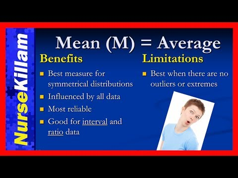 Mean Median and Mode: Understanding and Calculating Measures of Central Tendency