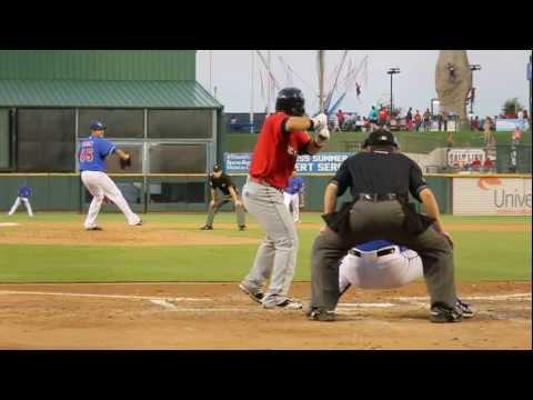Martin Perez, AAA Round Rock, August 20, 2012