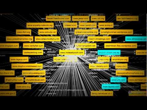 Cataphora Big Data Analysis: Arab Spring