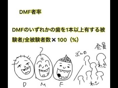 DMF指数の動画〜DHへの道11〜