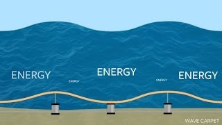 Berkeley Team Producing Energy from Ocean Waves