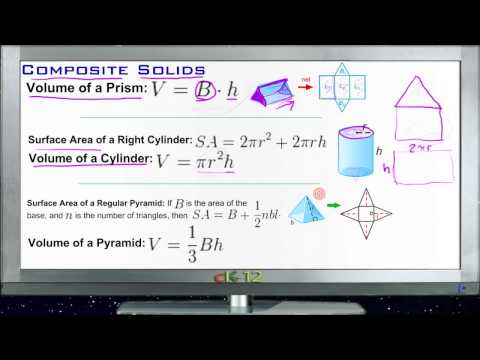 Composite Solids Principles - Basic