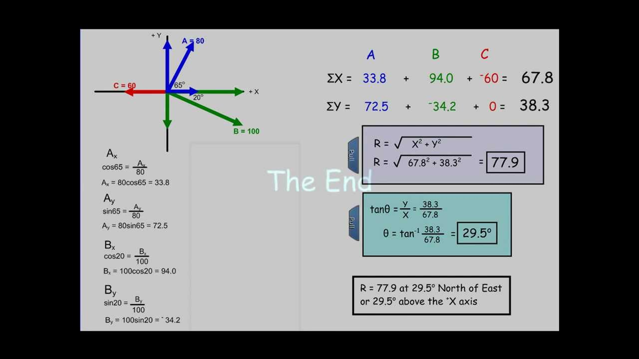 adding vectors  how to find the resultant of three or more vectors